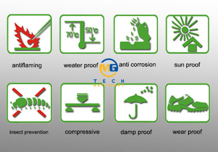Features Of Wood Plastic Composite Products